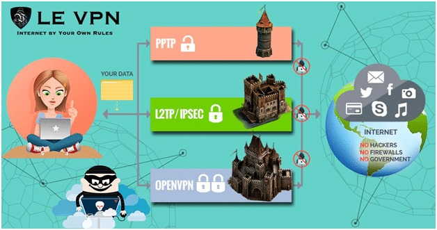 Le VPN Review – Because, Privacy Matters!