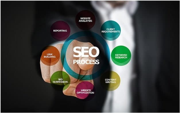 Reasons Why You Need A New York SEO Company